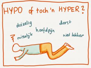Hypo hyper diabetes