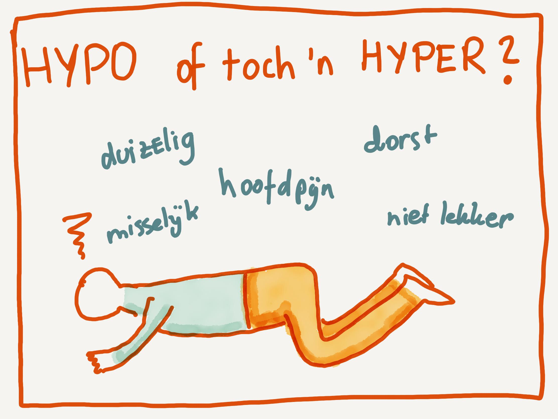 Help een hypo! Of toch een hyper?!