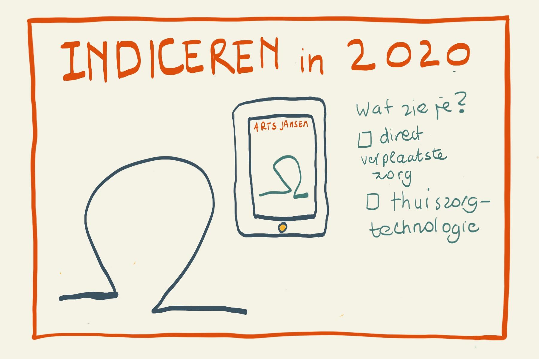 Wat wijzigt er in 2020 bij indicatiestelling ZvW?