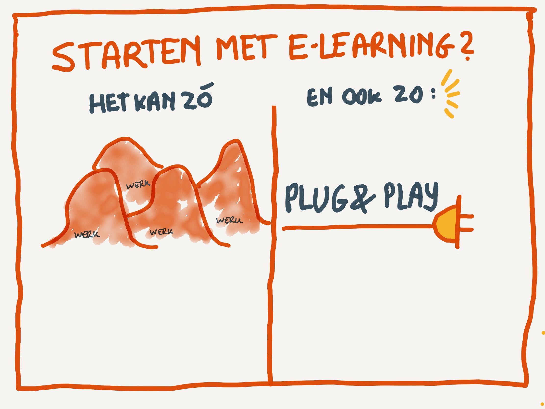 Snel en eenvoudig starten met efficiënt leren via e-learning