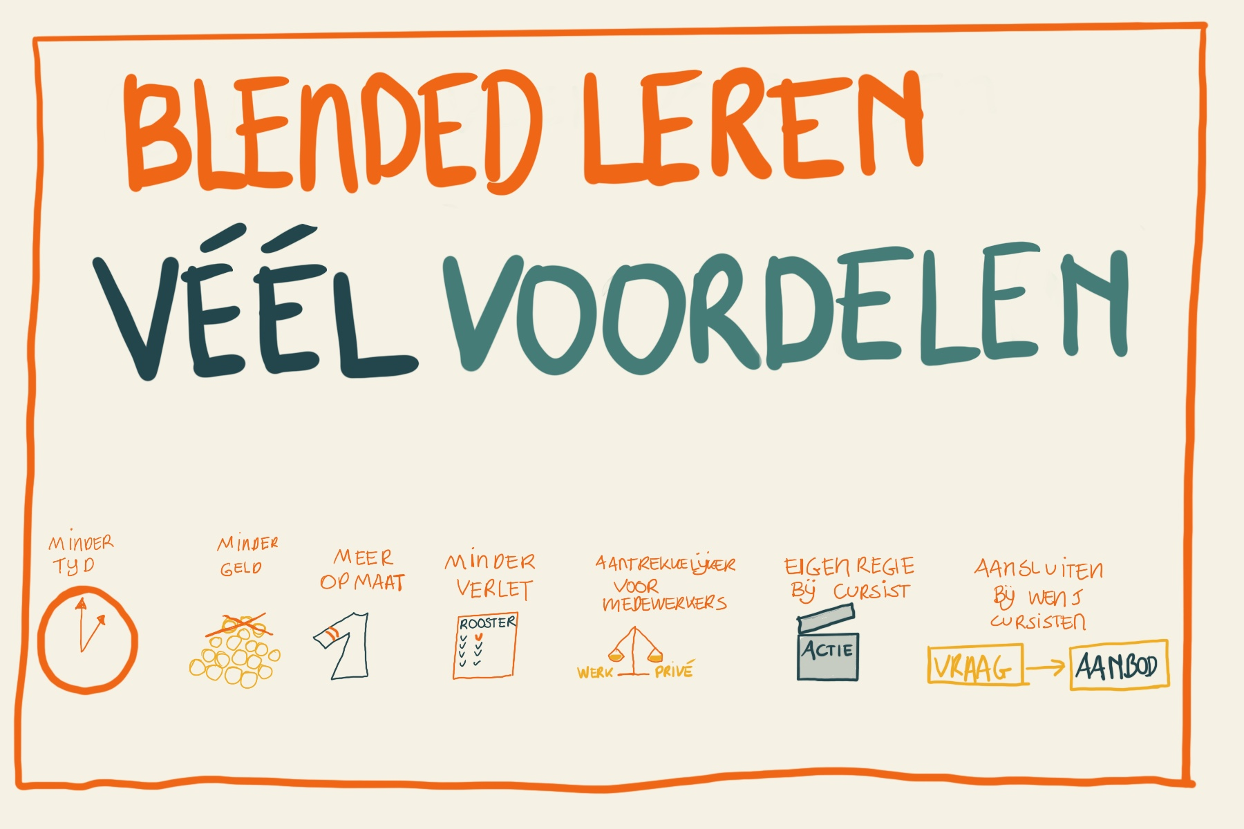 Blended leren in MBO opleiding helpende plus