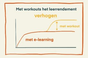 Workouts E-learning made easy