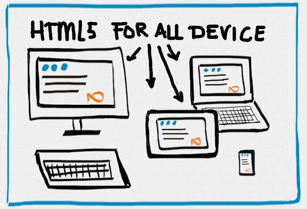 Technotaal in e-learning uitgelegd