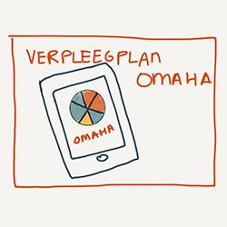 Zorgplan met Omaha System