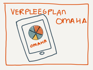 Omaha System voor intramuraal