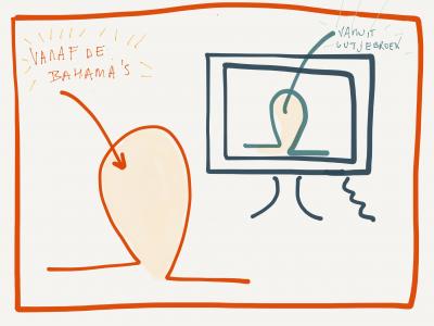 Online Intervisie: achter de computer en toch dichtbij